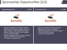 Sponsorship Opportunities Presentation Powerpoint Example
