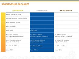 Sponsorship Packages Ppt Powerpoint Presentation Inspiration