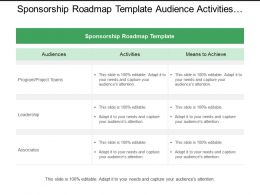 Sponsorship Roadmap Template Audience Activities Means To Achieve