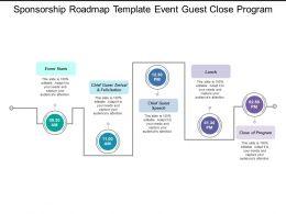 Sponsorship Roadmap Template Event Guest Close Program