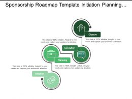 Sponsorship Roadmap Template Initiation Planning Execution Closure