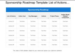 Sponsorship Roadmap Template List Of Actions Goals