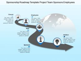Sponsorship Roadmap Template Project Team Sponsors Employees