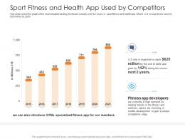 Sport Fitness And Health App Used By Competitors Health And Fitness Clubs Industry Ppt Pictures