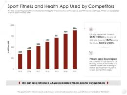 Sport Fitness And Health App Used By Competitors Market Entry Strategy Gym Clubs Industry Ppt Portrait