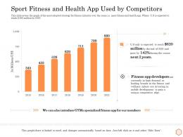 Sport Fitness And Health App Used By Competitors Wellness Industry Overview Ppt Ideas Backgrounds