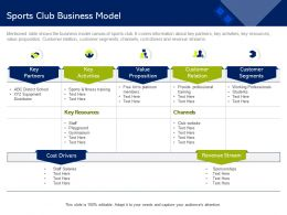 Sports Club Business Model Kit Platinum Ppt Powerpoint Presentation Gallery Images