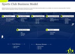 Sports Club Business Model Value Proposition Ppt Powerpoint Example 2015