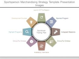 Sportsperson Merchandising Strategy Template Presentation Images