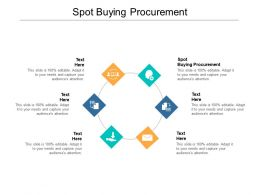 Spot Buying Procurement Ppt Powerpoint Presentation File Rules Cpb