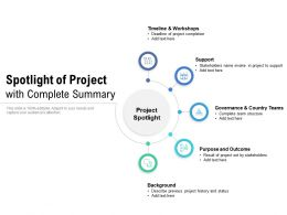 Spotlight Of Project With Complete Summary