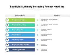 Spotlight Summary Including Project Headline