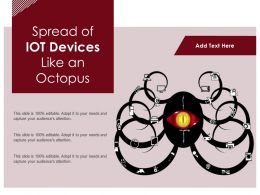 Spread Of IOT Devices Like An Octopus