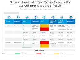Spreadsheet With Test Cases Status Spreadsheet With Actual And Expected Result