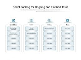 Sprint Backlog For Ongoing And Finished Tasks