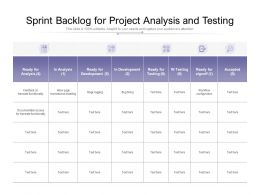 Sprint Backlog For Project Analysis And Testing