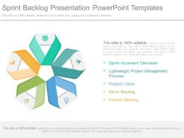 Sprint Backlog Presentation Powerpoint Templates