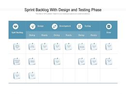 Sprint Backlog With Design And Testing Phase