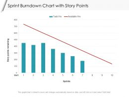 Sprint Burndown Chart With Story Points