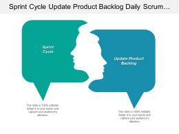 Sprint Cycle Update Product Backlog Daily Scrum Meeting