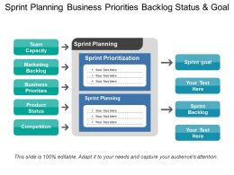 Sprint Planning Business Priorities Backlog Status And Goal