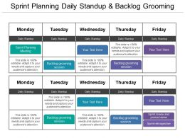 Sprint Planning Daily Standup And Backlog Grooming