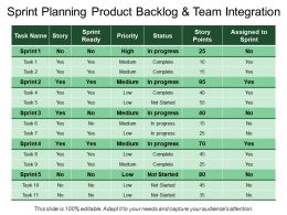 Sprint Planning Product Backlog And Team Integration