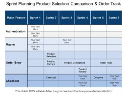 Sprint Planning Product Selection Comparison And Order Track
