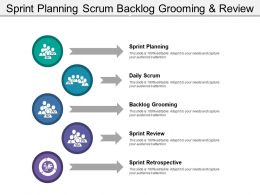 Sprint Planning Scrum Backlog Grooming And Review