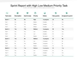 Sprint Report With High Low Medium Priority Task