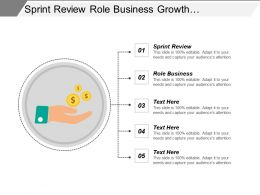Sprint Review Role Business Growth Development Process Organization