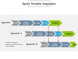 Sprint Timeline Inspiration Example Of Ppt