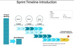 Sprint Timeline Introduction Powerpoint Slides Design