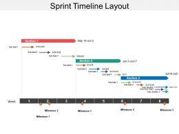 sprint_timeline_layout_powerpoint_presentation_Slide01