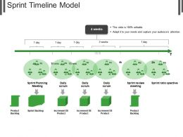 Sprint Timeline Model Powerpoint Shapes