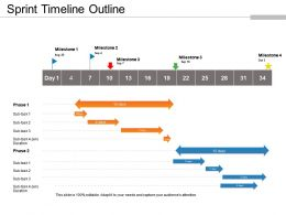 Sprint Timeline Outline Powerpoint Slide