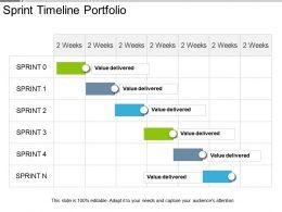 Sprint Timeline Portfolio Powerpoint Slide Background