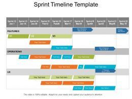 Sprint Timeline Template Powerpoint Slide Information