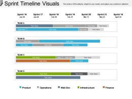 Sprint Timeline Visuals Powerpoint Slide Show