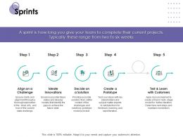 Sprints Ideate Innovations Ppt Powerpoint Presentation Infographics Background Designs