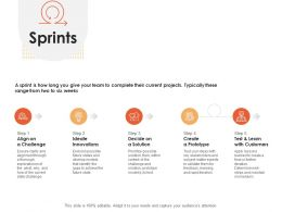 Sprints Innovations Ppt Powerpoint Presentation File Master Slide