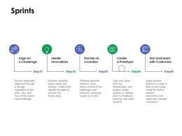 Sprints Innovations Ppt Powerpoint Presentation Model Files