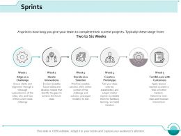 Sprints Management Process Ppt Slides Designs Download