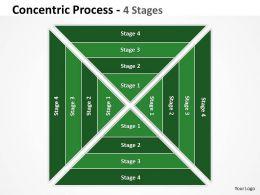 sqaure_concentric_process_Slide01
