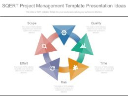 Sqert Project Management Template Presentation Ideas