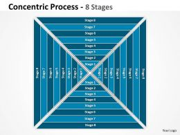 Square Business Concentric Process With 8 Stages