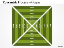Square Concentric Process 6 Stages