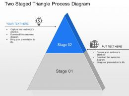 Sr Two Staged Triangle Process Diagram Powerpoint Template