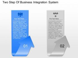 Ss Two Step Of Business Integration System Powerpoint Template