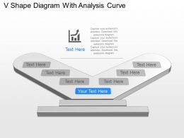 St V Shape Diagram With Analysis Curve Powerpoint Template
